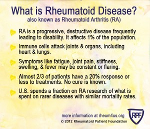 Rheumatoid Arthritis Information - What is Rheumatoid Disease?