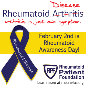 rheumatoid disease awareness day - arthritis is just one symptom