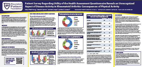 Health Assessment Questionnaire Research Poster